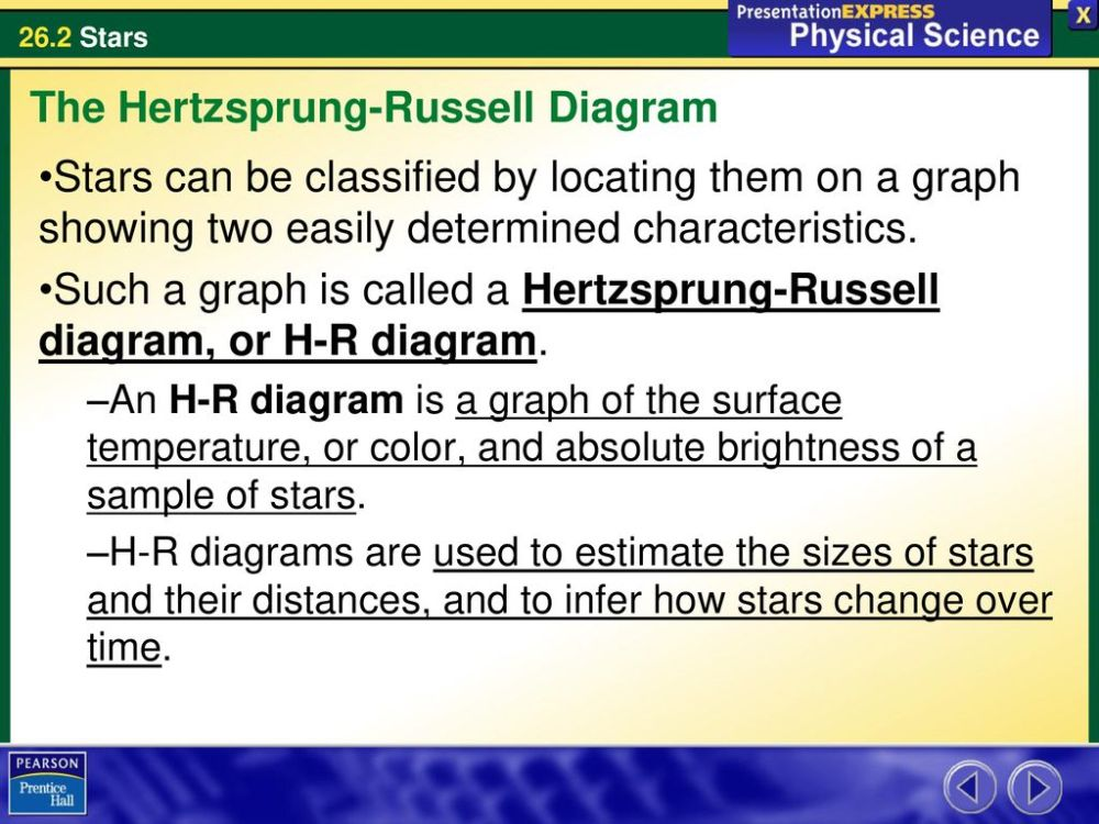 medium resolution of the hertzsprung russell diagram