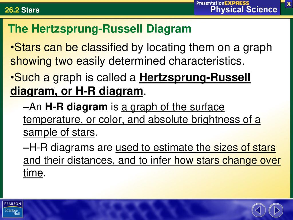 hight resolution of the hertzsprung russell diagram