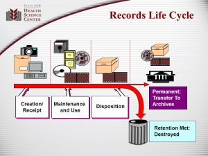 Effective Records Management  ppt video online download