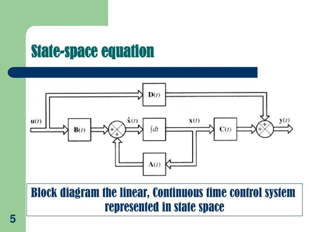 medium resolution of state space equation block diagram the linear continuous time control system