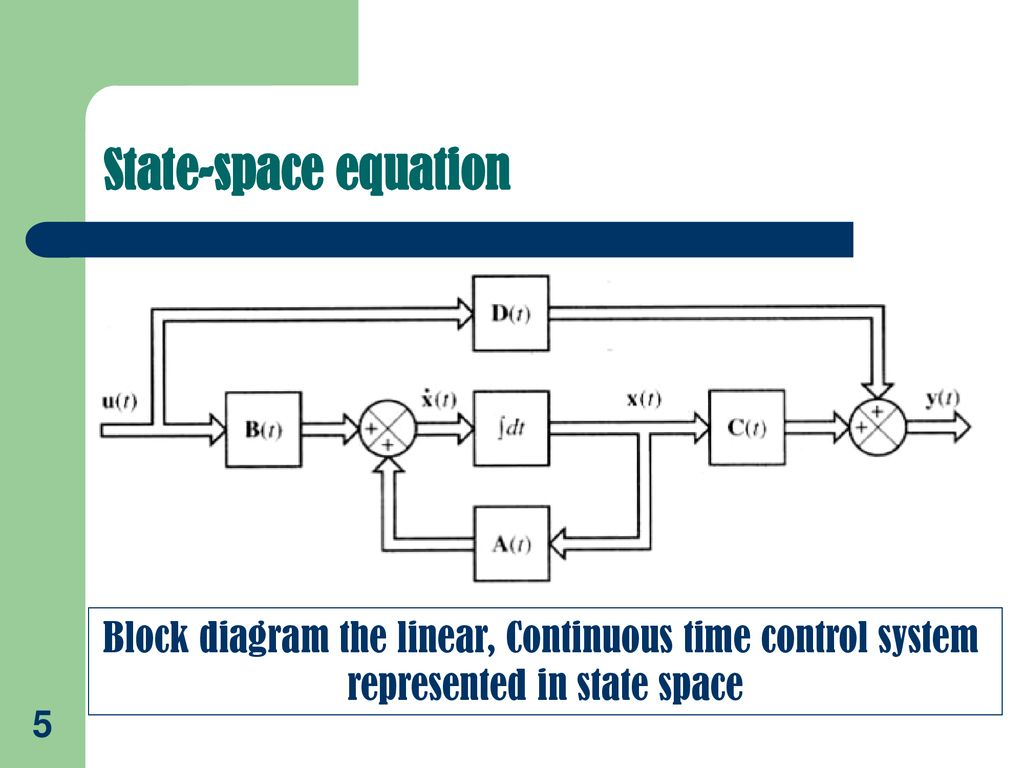 hight resolution of state space equation block diagram the linear continuous time control system