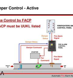 damper control active [ 1024 x 768 Pixel ]