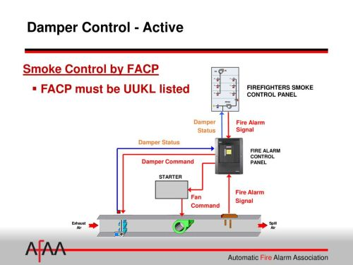 small resolution of damper control active