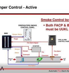 26 firefighters smoke control panel [ 1024 x 768 Pixel ]