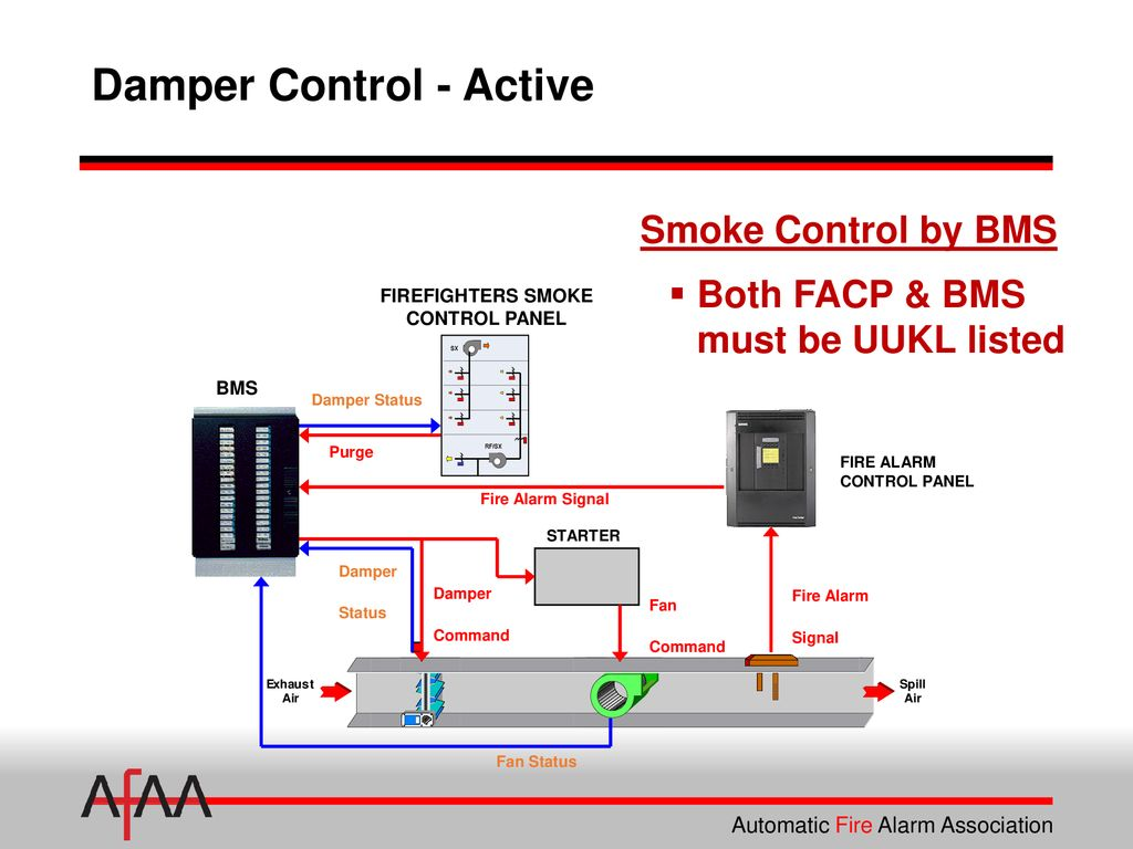 hight resolution of 26 firefighters smoke control panel