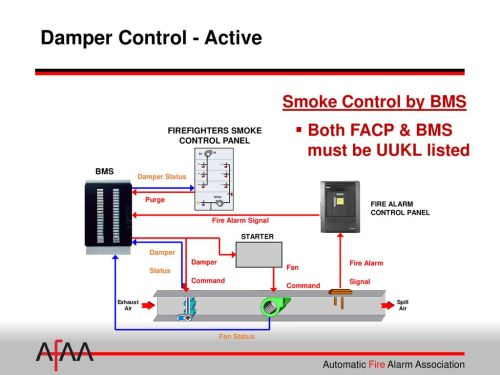 small resolution of 26 firefighters smoke control panel