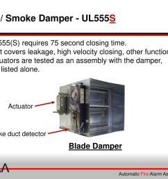 fire alarm interface of smoke dampers ppt download on smoke detector block diagram  [ 1024 x 768 Pixel ]