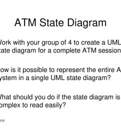 atm state diagram work with your group of 4 to create a uml state diagram for [ 1024 x 768 Pixel ]