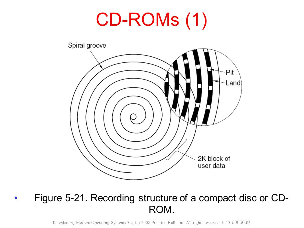 hight resolution of figure recording structure of a compact disc or cd rom
