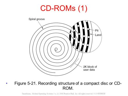 small resolution of figure recording structure of a compact disc or cd rom