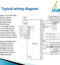 typical wiring diagram [ 1024 x 768 Pixel ]