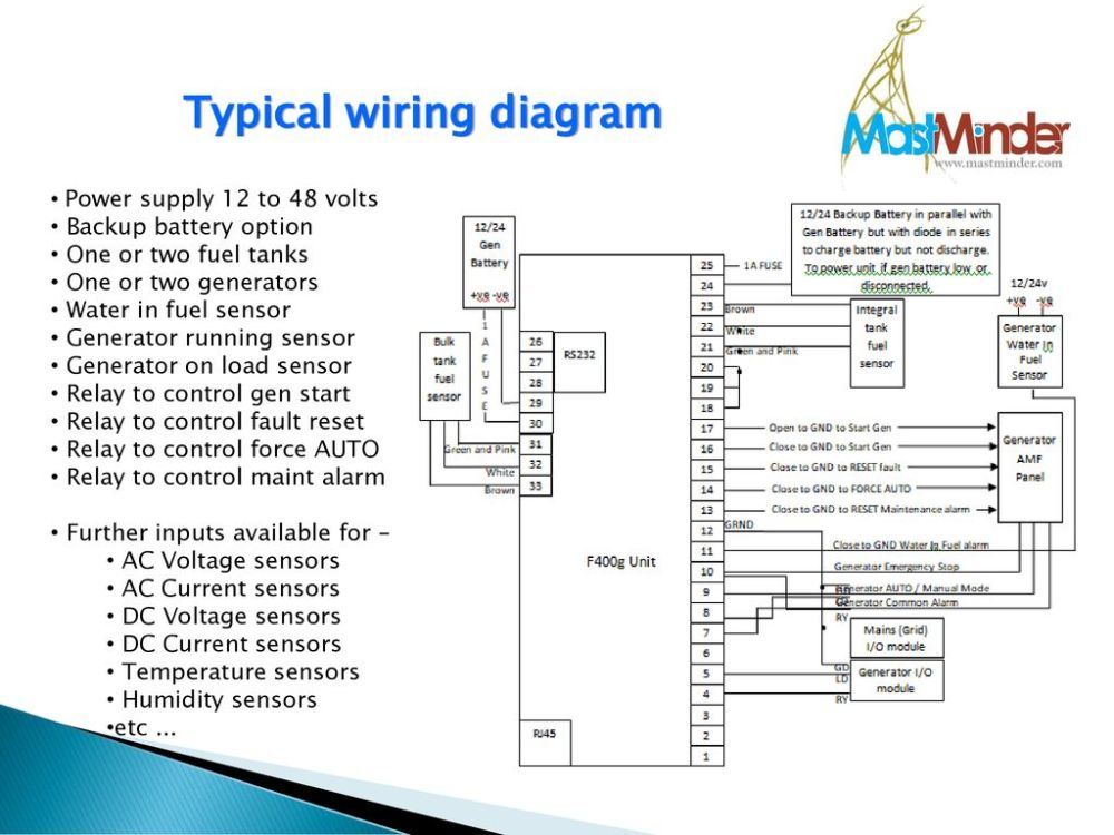 medium resolution of typical wiring diagram