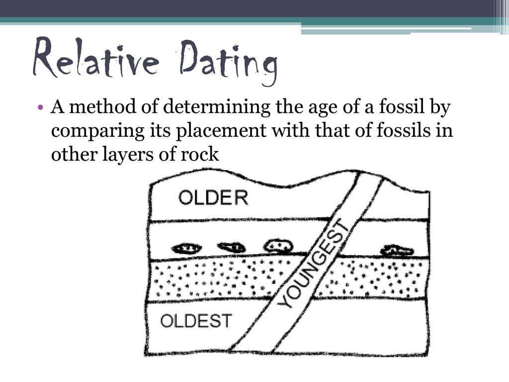 hight resolution of dating differences defined 2 relative