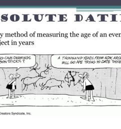 3 absolute dating any method of measuring the age of an event or object in years [ 1024 x 768 Pixel ]