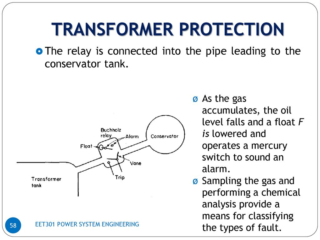 hight resolution of 58 transformer protection