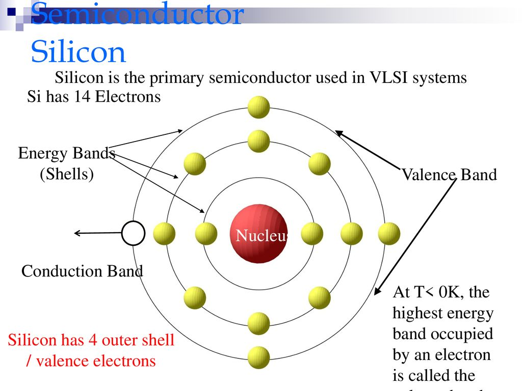 hight resolution of semiconductor silicon