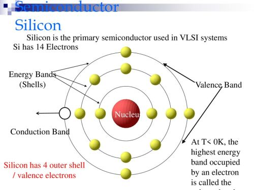 small resolution of semiconductor silicon