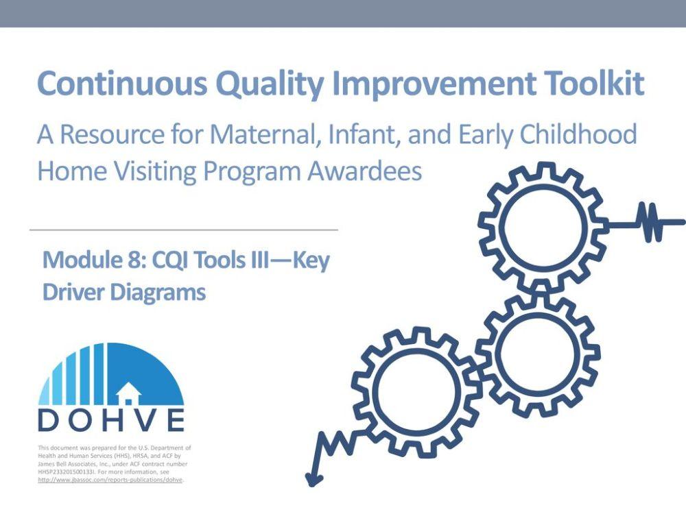 medium resolution of 1 continuous quality improvement