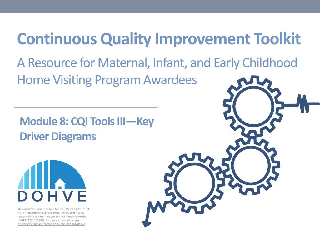 hight resolution of 1 continuous quality improvement