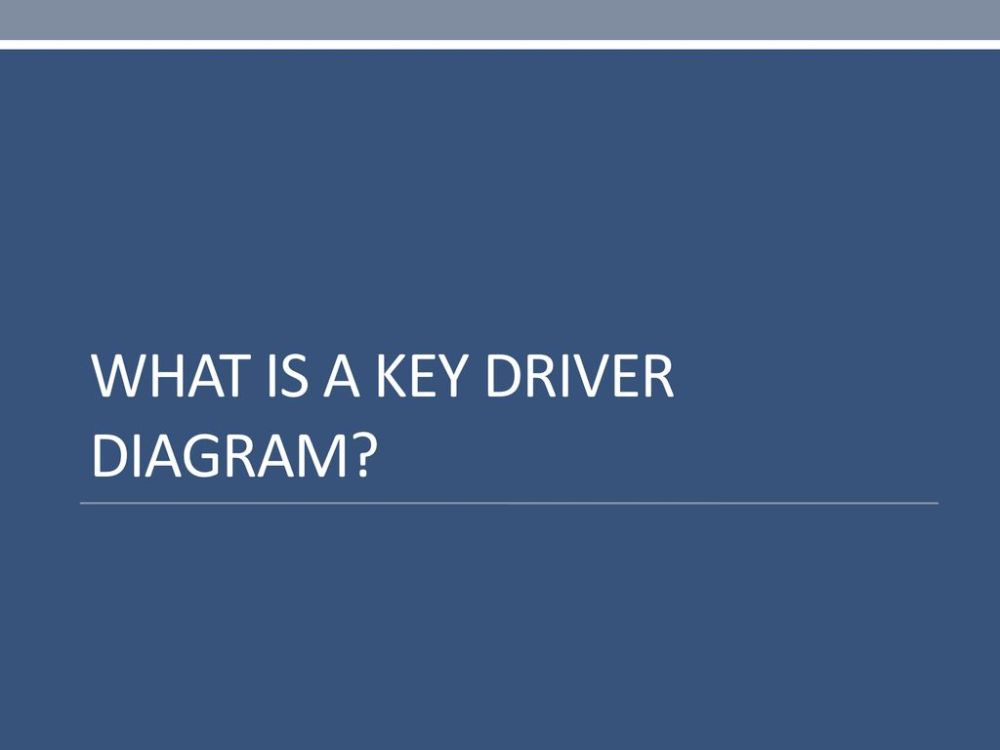 medium resolution of what is a key driver diagram