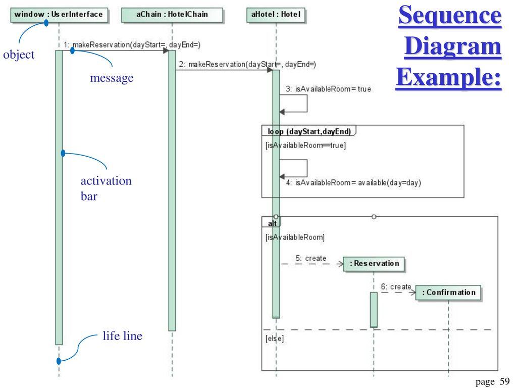 hight resolution of 59 sequence diagram example