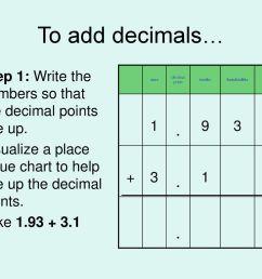 Adding and Subtracting Decimals - ppt download [ 768 x 1024 Pixel ]