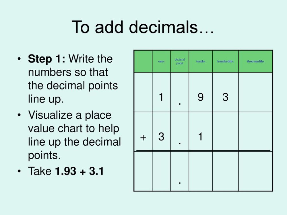 medium resolution of Adding and Subtracting Decimals - ppt download
