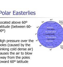 12 polar easterlies  [ 1024 x 768 Pixel ]