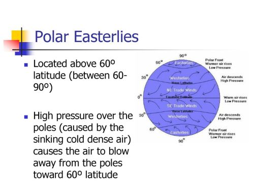 small resolution of 12 polar easterlies