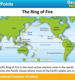the ring of fire the pacific ring of fire is the most active volcanic zone in [ 1024 x 768 Pixel ]