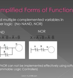 28 simplified forms of functions [ 1024 x 768 Pixel ]