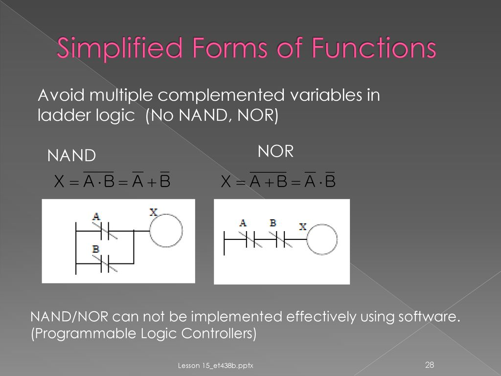 hight resolution of 28 simplified forms of functions