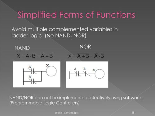 small resolution of 28 simplified forms of functions