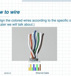 how to wire align the colored wires according to the specific order later we [ 1024 x 768 Pixel ]