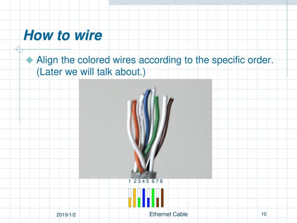 medium resolution of how to wire align the colored wires according to the specific order later we