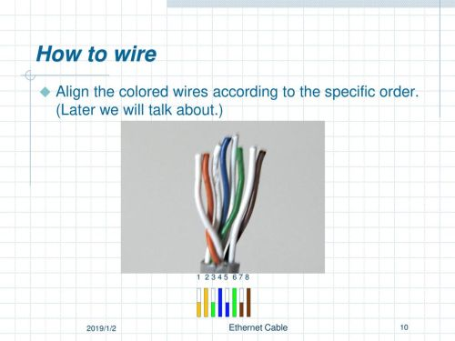 small resolution of how to wire align the colored wires according to the specific order later we
