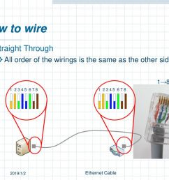how to wire straight through [ 1024 x 768 Pixel ]