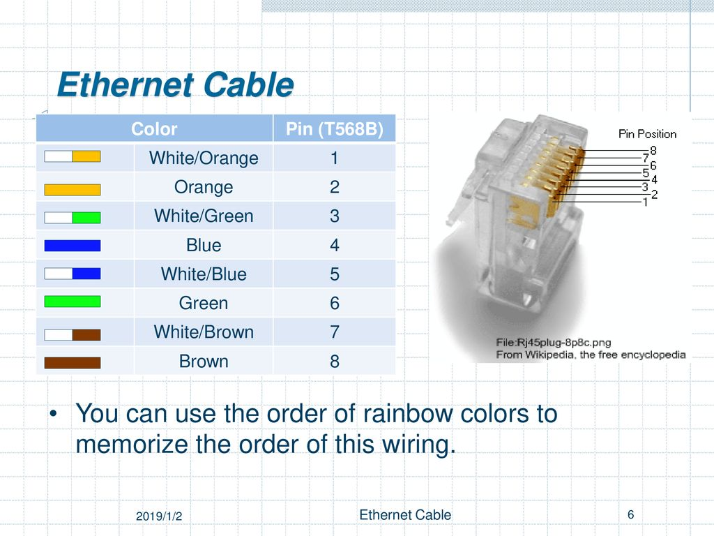 hight resolution of ethernet cable color pin t568b white orange 1 orange