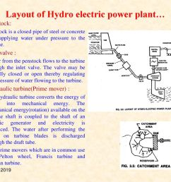 layout of hydro electric power plant  [ 1024 x 768 Pixel ]