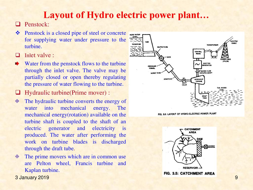 hight resolution of layout of hydro electric power plant
