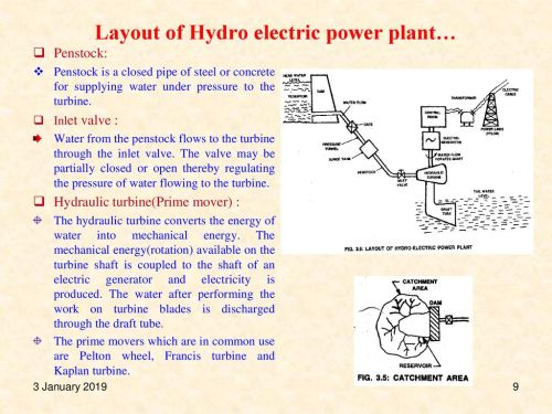 small resolution of layout of hydro electric power plant
