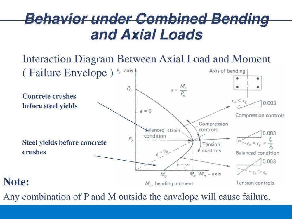 medium resolution of 12 behavior