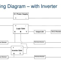 wiring diagram with inverter [ 1024 x 768 Pixel ]