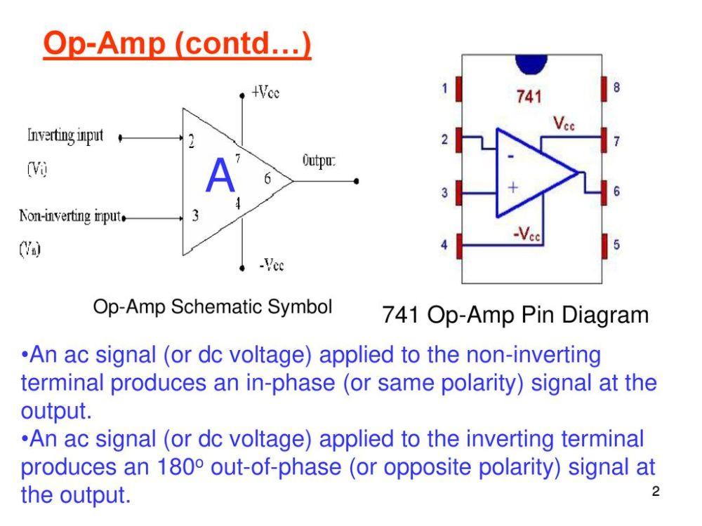 medium resolution of 2 op amp schematic symbol