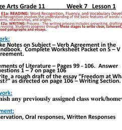 Language Arts Grade 11 Week 7 Lesson 1 - ppt download [ 768 x 1024 Pixel ]