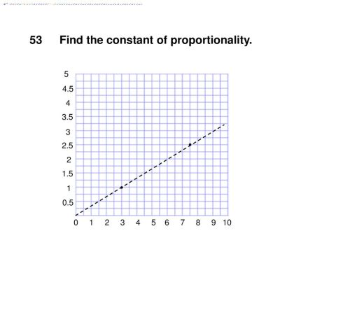 small resolution of 7th Grade Math Ratios \u0026 Proportions. - ppt download