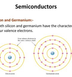 semiconductors silicon and germanium  [ 1024 x 768 Pixel ]