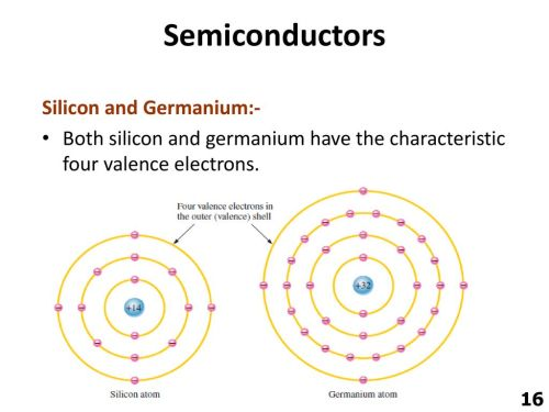 small resolution of semiconductors silicon and germanium