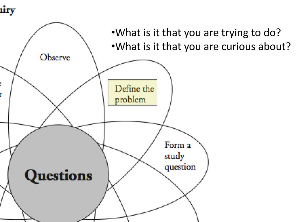 Scientific Inquiry Worksheet Answers Key Pogil