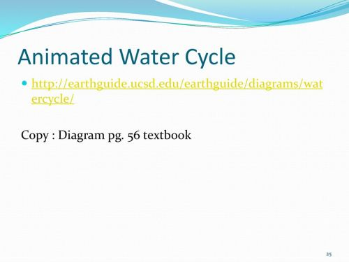 small resolution of 25 animated water cycle copy diagram